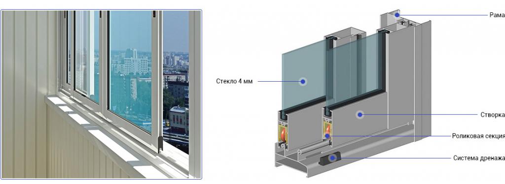 Алюминиевые окна PROVEDAL 3